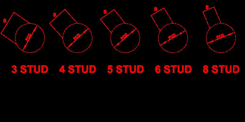 Stud Patterns Acrodyne